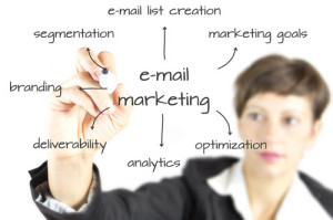 Email Marketing Napoli